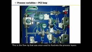 1  Introduction - Process Control Instrumentation -