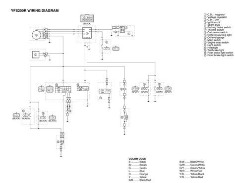 Stock Wiring Diagrams Blasterforum