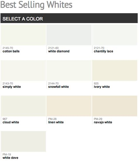 Popular Neutral Paint Colors For Living Rooms by Benjamin Moore Best Selling White Paint Colors Archives