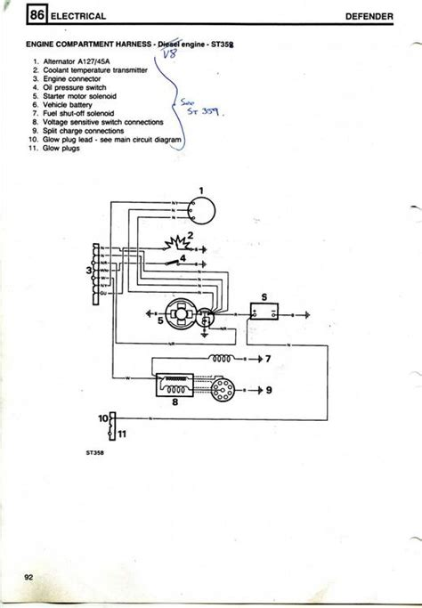 Land Rover Carb Wiring Diagram Needed