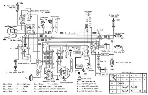 Combination Switch Wiring Diagram Honda by Parrot 3200 Ls Color Steckerbelegung Circuit And Wiring