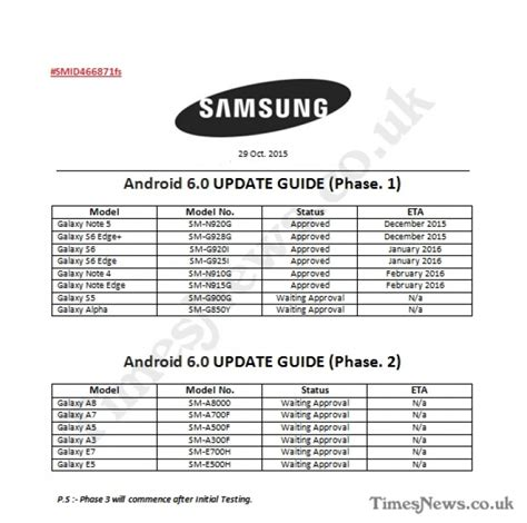 samsung galaxy android 6 0 marshmallow update roadmap