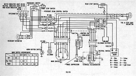 Complete Wiring Diagram Honda Circuit