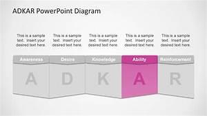 Adkar U00ae Powerpoint Diagram Change Management