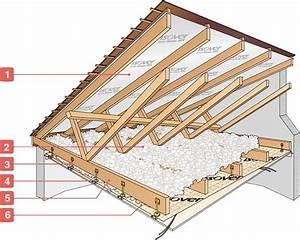 Isolation Combles à 1 : isolation combles et murs par soufflage en finist re et ~ Edinachiropracticcenter.com Idées de Décoration