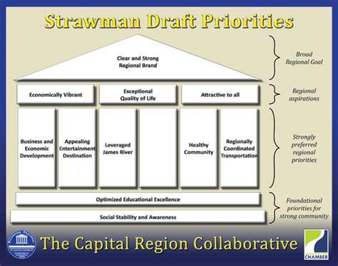 strawman template rrpdc may 2010 meeting report
