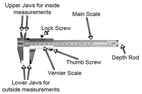 Diagram Of A Digital Caliper by Vernier Caliper Functions Important Parts Vernier
