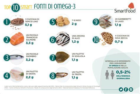 omega 3 e 6 alimenti alimenti ricchi di omega 3