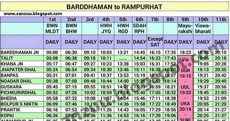 Local / Passenger Train Time Table Barddhaman To Rampurhat & Rampurhat To Barddhaman Flowchart Symbols List Are Flow Chart Universal Slideshare Nama Lain Dari Adalah Brainly Rules Fungsi Algoritma Xkcd Map