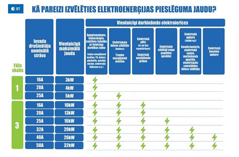 Kā samazināt izmaksas par elektroenerģiju : building.lv ...
