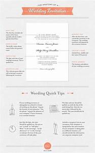 wedding invitation sample wording theruntimecom With sample of wedding invitation content