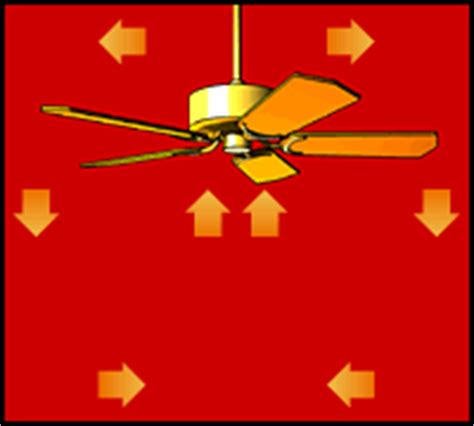 Ceiling Fan In Summer Clockwise Or Counterclockwise by Your Realtor Next Door Did I Say That Out Loud