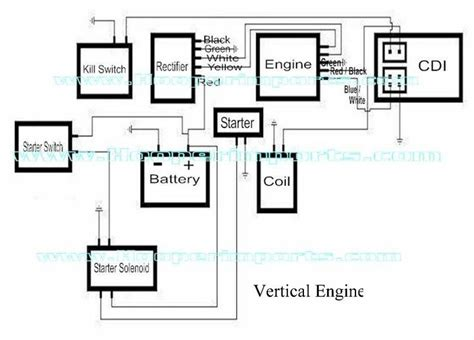 49cc Atv Wiring Diagram by 49cc Atv Wiring Diagrams Wiring Diagram And