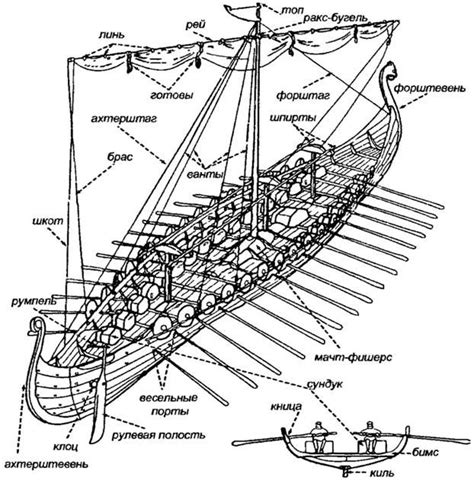Parts Of A Longboat by Viking Ship Diagram Labeled Search For Wiring Diagrams