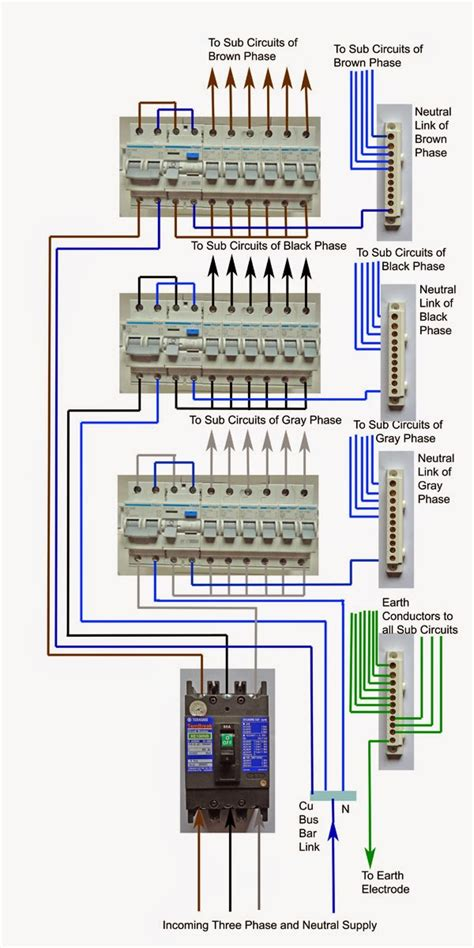 Electrical Engineering World The Practical Way Wiring