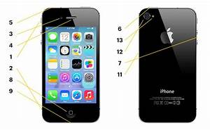 Iphone 4s Hardware  Ports  And Buttons Explained