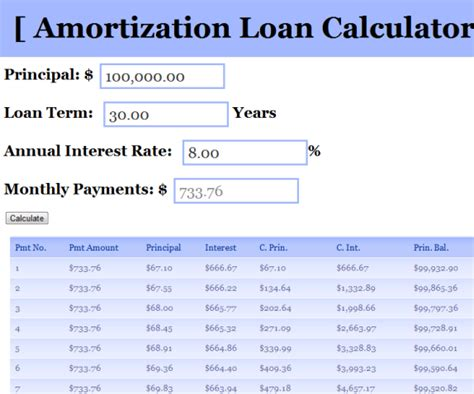 mortgage interest rate table amortizationloancalculator calculator for calculating