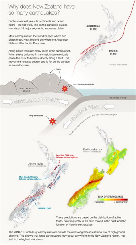 top  earthquake infographics infographics graphsnet