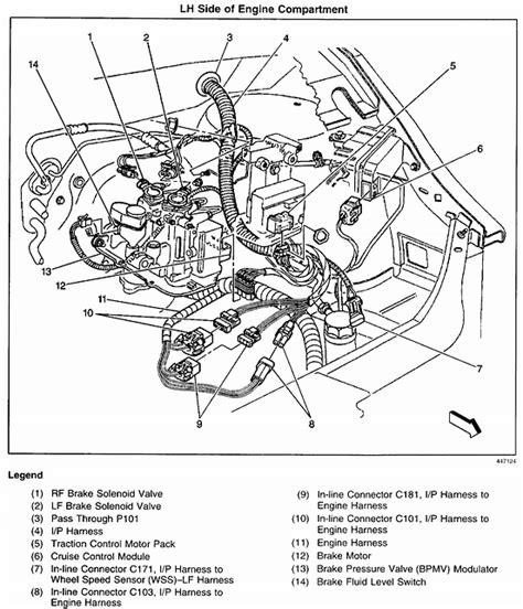 1999 2001 Pontiac Montana Wiring pontiac montana engine diagram diagram schematic ideas