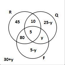 Elementary Set Theory Problem Venn Diagram