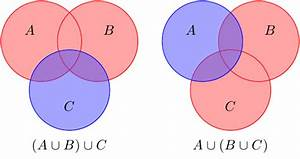 Sets And Venn Diagrams
