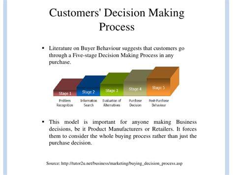 decision process driverlayer search engine