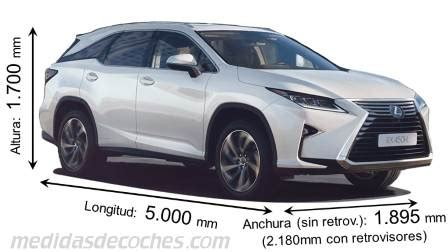 medidas  dimensiones de coches de todas las marcas