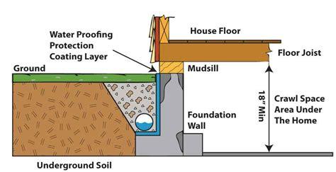 waterproof wall board weinstein retrofitting drainage systems flood