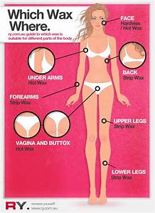 Hair Removal And Waxing Blogs For Estheticians And