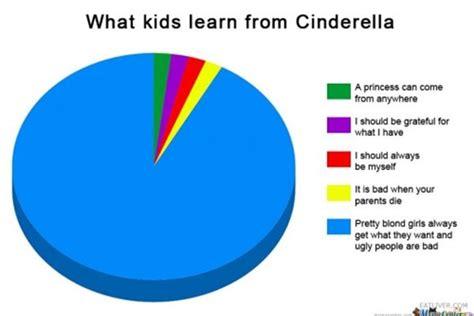 Cinderella Meme - cinderella memes funny jokes about disney animated movie teen com