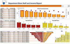 Excel Dashboards  U2014 Excel Dashboards Vba And More