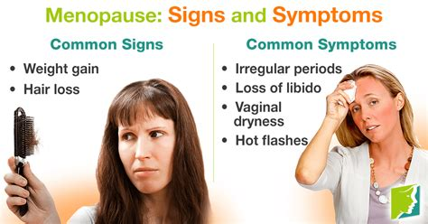 Menopause: Signs and Symptoms | Menopause Now