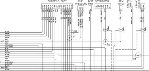 Ez Wiring Harnes Diagram Chevy by Ez Efi Pinout Wiring Diagram Ez Efi 2 0 To Run A Ramjet