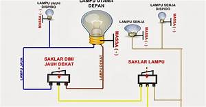 Instalasi Lampu Utama