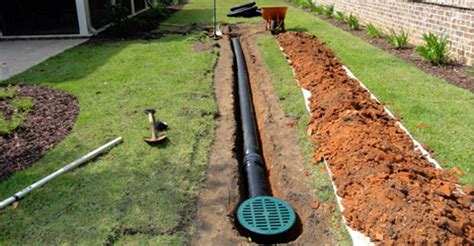 underground drainage gutter solutions and waterproofing