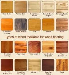 types of wood flooring 4 floor and carpet floors