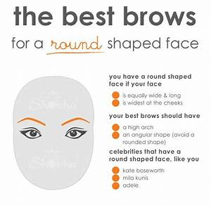 Image result for round shaped face | Beauty:Full Face ...