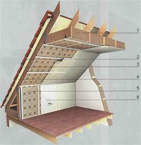 Isolant Thermique Mince Sous Carrelage : isolation phonique d un mur exterieur artisan contact ~ Edinachiropracticcenter.com Idées de Décoration