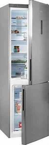 Kgn Eco 20 A3 In : umfassende tipps zum energie sparen im haushalt alltag re blog ~ Buech-reservation.com Haus und Dekorationen
