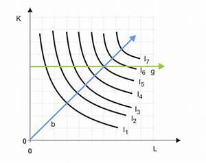 Grenzrate Der Substitution Berechnen : grenzrate der technischen substitution ~ Themetempest.com Abrechnung