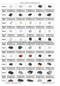 Auto Electrical Connector Types