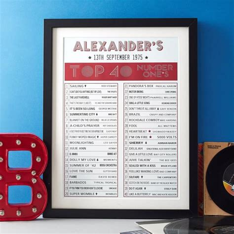 personalised birthday gifts special birthday gifts