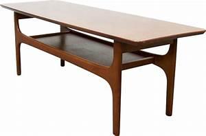 Table Basse Scandinave Vintage : table basse vintage scandinave en teck design market ~ Teatrodelosmanantiales.com Idées de Décoration