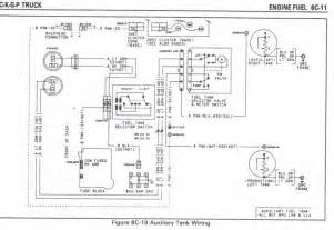 similiar chevy truck fuel system diagram keywords 1987 chevy truck fuel pump wiring diagram dual tank 1987 tbi fuel