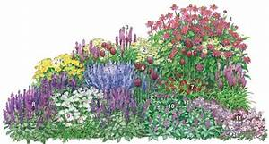Blumenbeete Zum Nachpflanzen : buntes schmetterlingsbeet f r den garten blumen pinterest ~ Yasmunasinghe.com Haus und Dekorationen