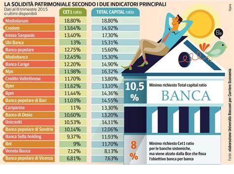 classifica banche italiane le pi 249 solide e convenienti la classifica delle banche
