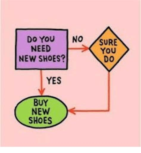 Buy All The Shoes Meme - funny new shoes memes of 2017 on sizzle todays
