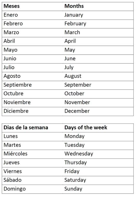 months of the year and days of the week tutoring