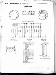 Yj Instrument Cluster Manual