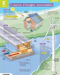 Classe Energie C : classe d energie d une maison on le sait parce quon ~ Voncanada.com Idées de Décoration